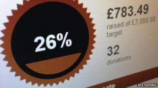 JustGiving donations page