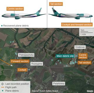 Aircraft debris field and recovered parts identified on plane