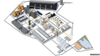 Artist impression of power plant