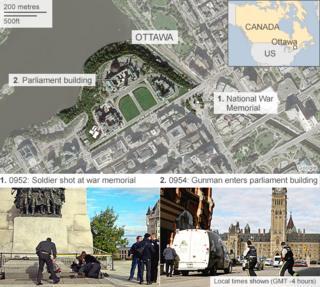 Ottawa shootings: Canada 'not intimidated' - PM Harper