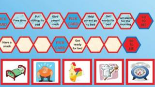 Young carers' board game