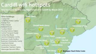 Cardiff wi-fi hotspots