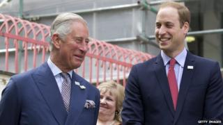 Prince Charles with Duke of Cambridge