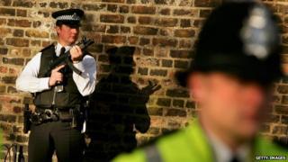 Policeman holding gun