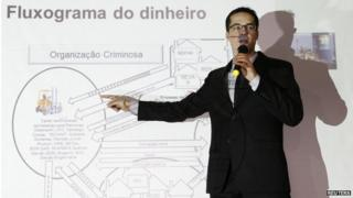 Prosecutor Deltan Dallagnol describing the Petrobras corruption scheme Curitiba 11 December 2014