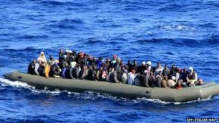 Europe's ethical dilemma over migrants