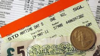 Money and train ticket