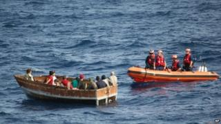 Cuban migrants trying to reach the US, 5 Jan 15