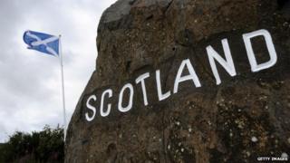 Scotland sign and flag
