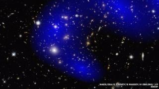 dark matter map of a galaxy