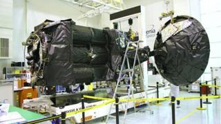 Trace Gas Orbiter