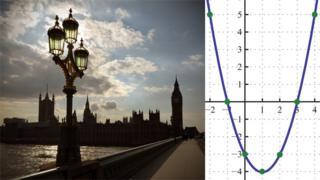Parliament and parabola