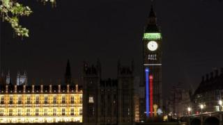 Election 2010 exit poll projected onto St Stephen's Tower beneath Big Ben