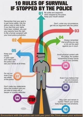 """Infographic: """"10 Rules Of Survival If Stopped By The Police"""""""