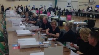 Bracknell Forest count
