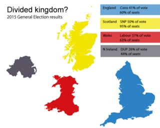 Graphic showing Electoral Reform Society map and summary of general election results for leading parties in each UK nation