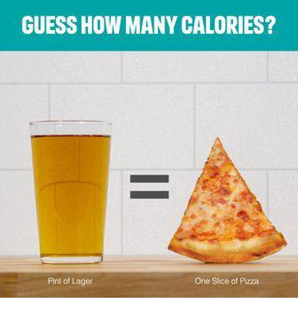 A pint of beer equals a slice of pizza