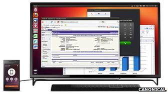 Ubuntu Edge docked with monitor