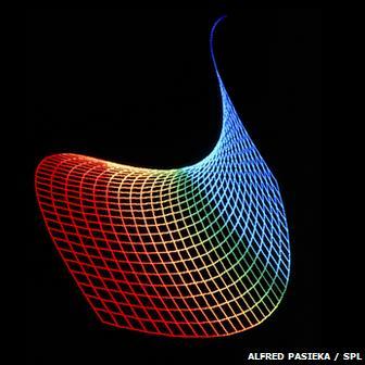 mathematical saddle