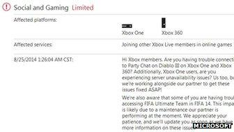 Xbox Live support