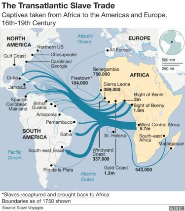Graphic showing the slave trade