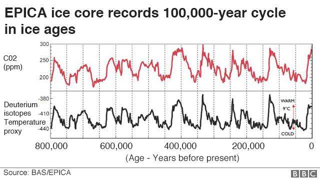 Past record