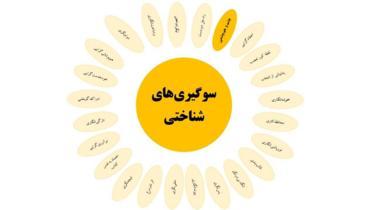 سوگیریهای شناختی: چشم و همچشمی