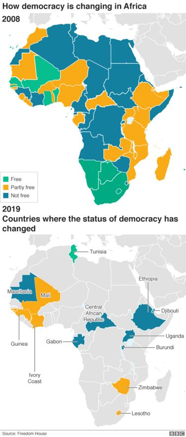 Map showing changes in democracy