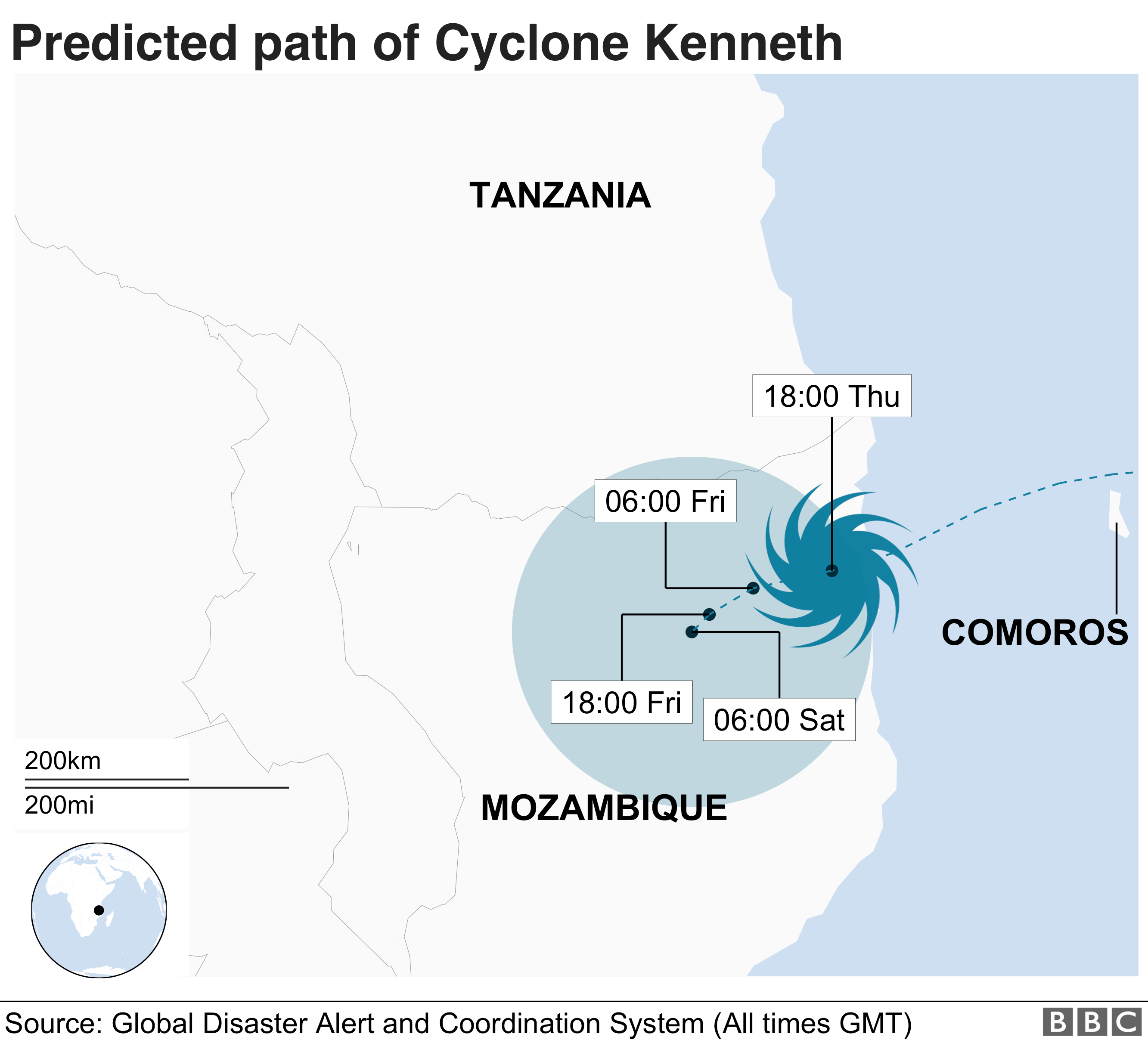 Map showing the predicted path of Cyclone Kenneth