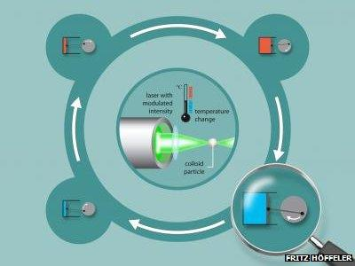 Micro steam engine graphic