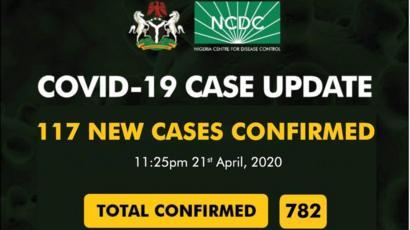 Latest coronavirus cases in Nigeria don pass 780 wit di highest ...