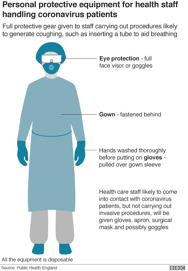 masque de protection coronavirus ffp2