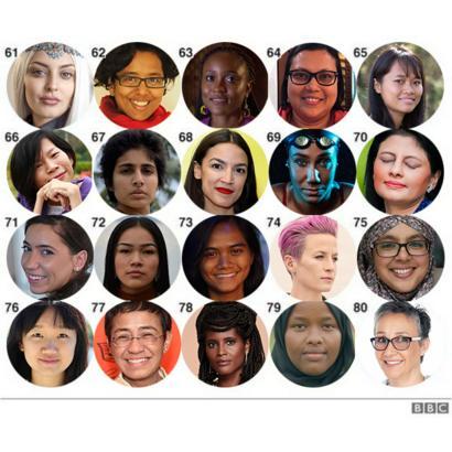 Fotos das integrantes da BBC 100 Women 2019 de 61-80