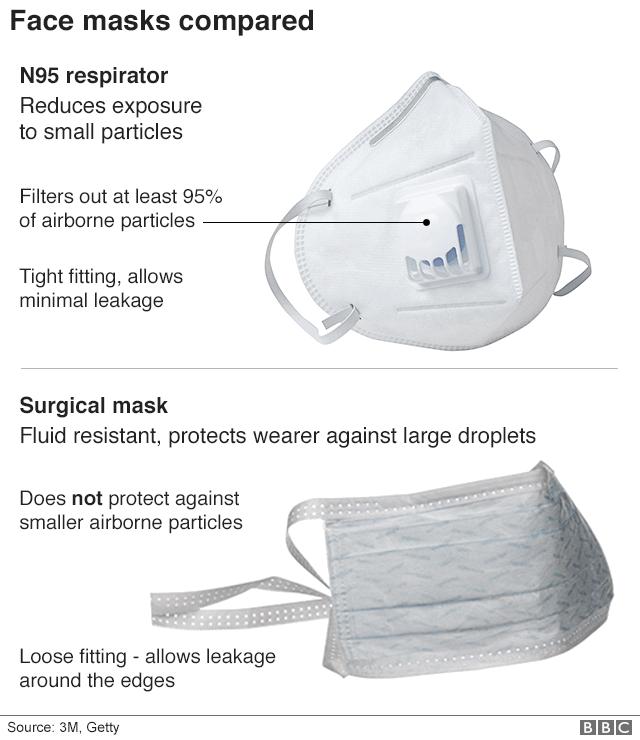 Coronavirus: Does China have enough face masks to meet its needs ...
