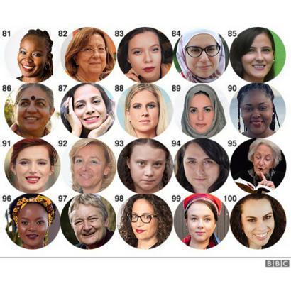 Fotos das integrantes da BBC 100 Women 2019 de 81-100