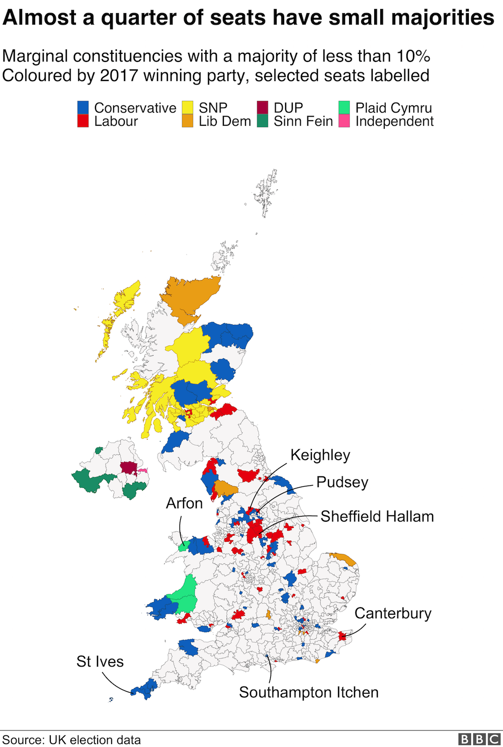 Marginal seats 2019: Where are the seats that could turn the ...
