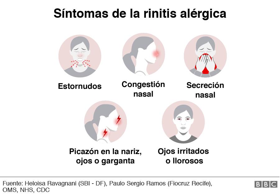 Fiebre dolor de garganta congestión nasal fatiga