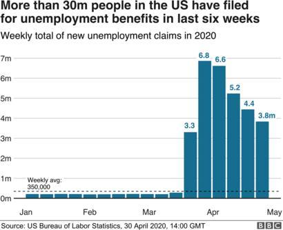 ABD işsizlik başvuruları
