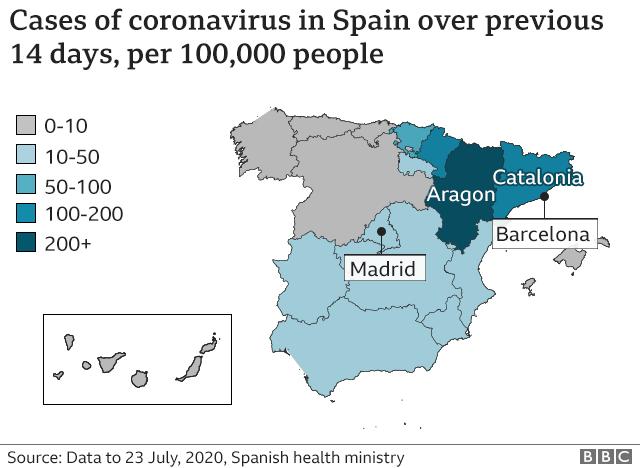 Coronavirus: Spain races to save tourism as cases surge - BBC News