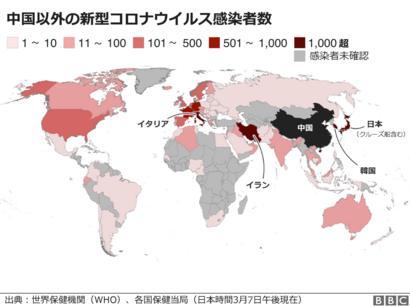 世界 の コロナ 感染 者 数