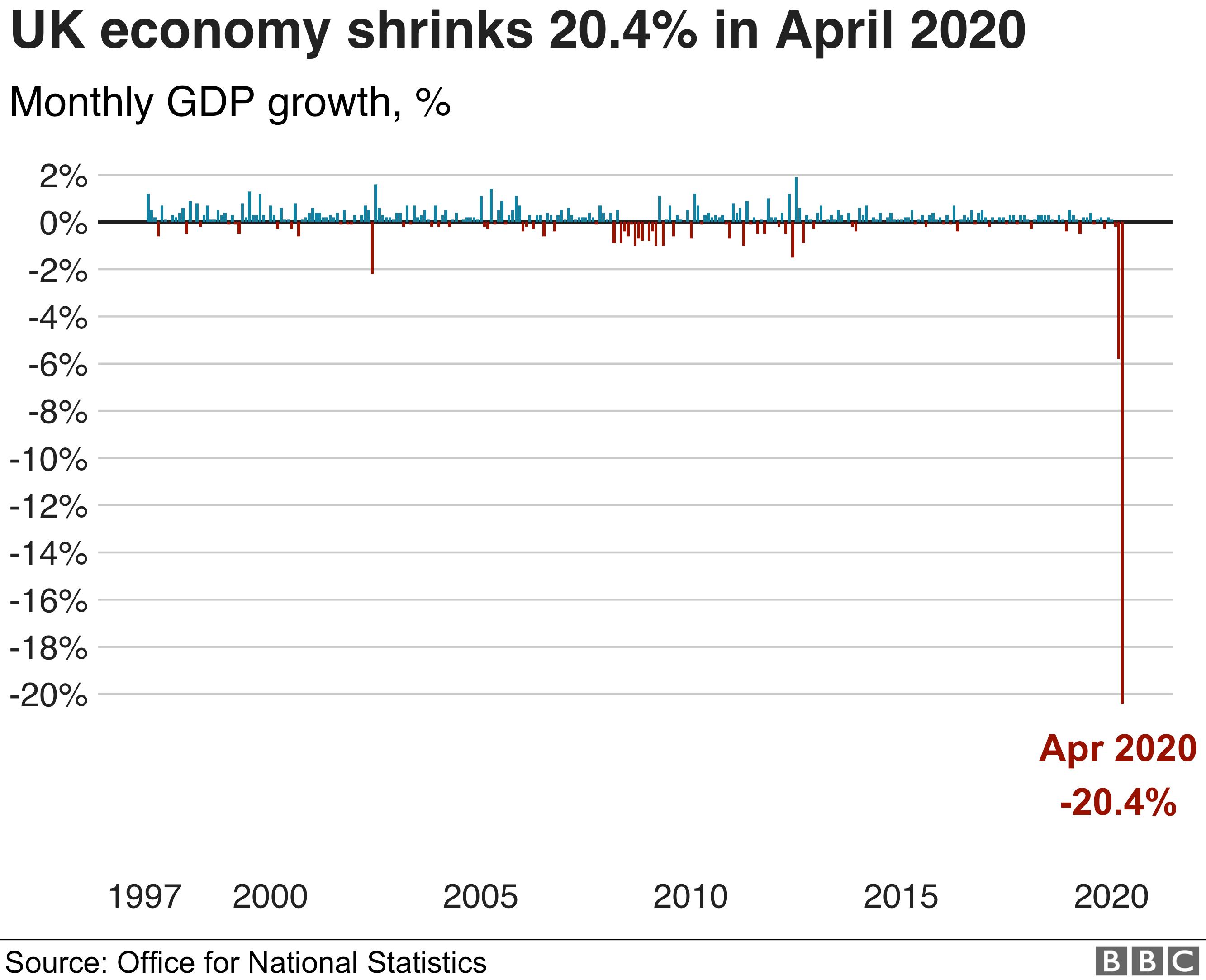 ロック ダウン と は 経済
