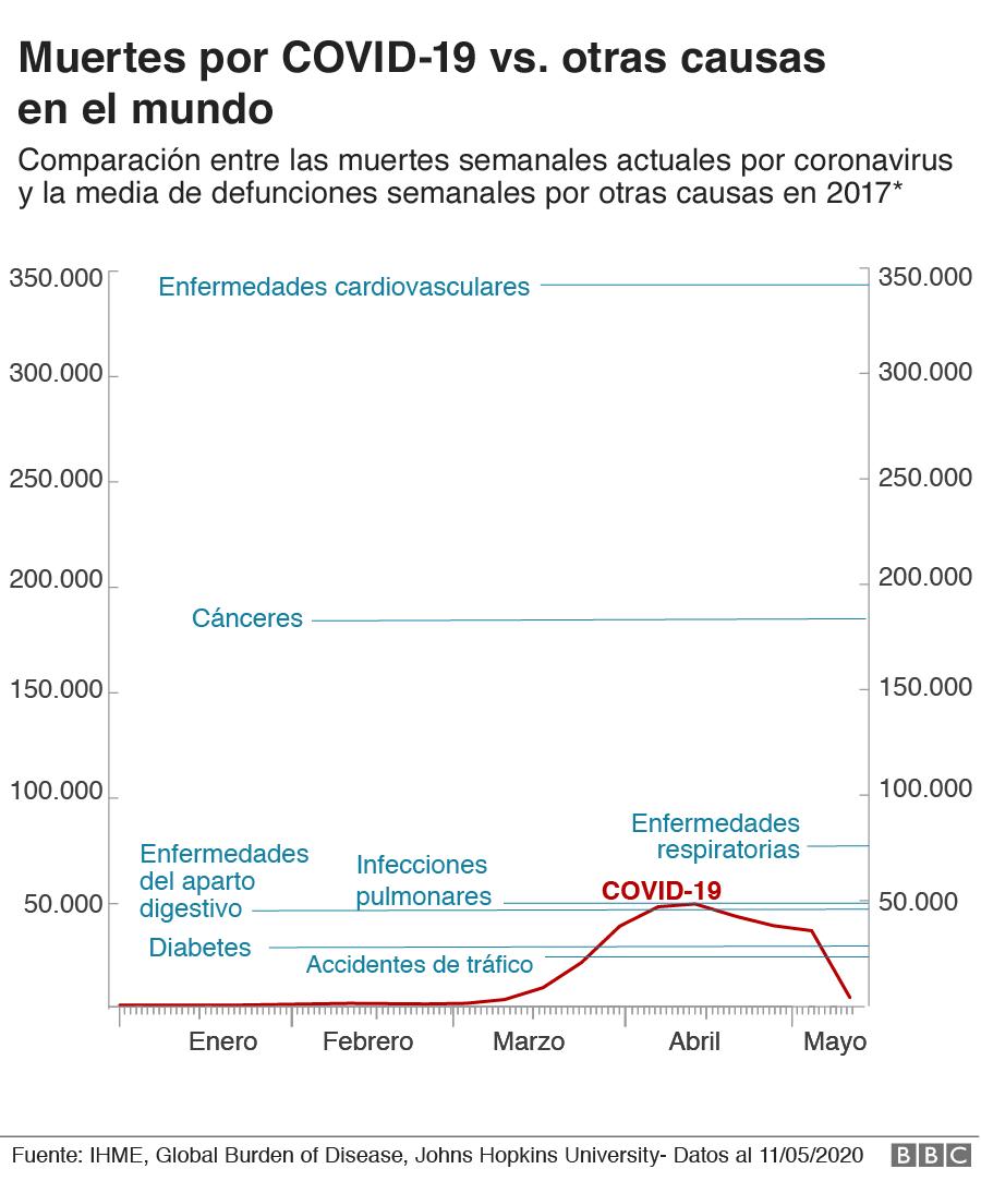 métrica de salud de la población síntomas de diabetes