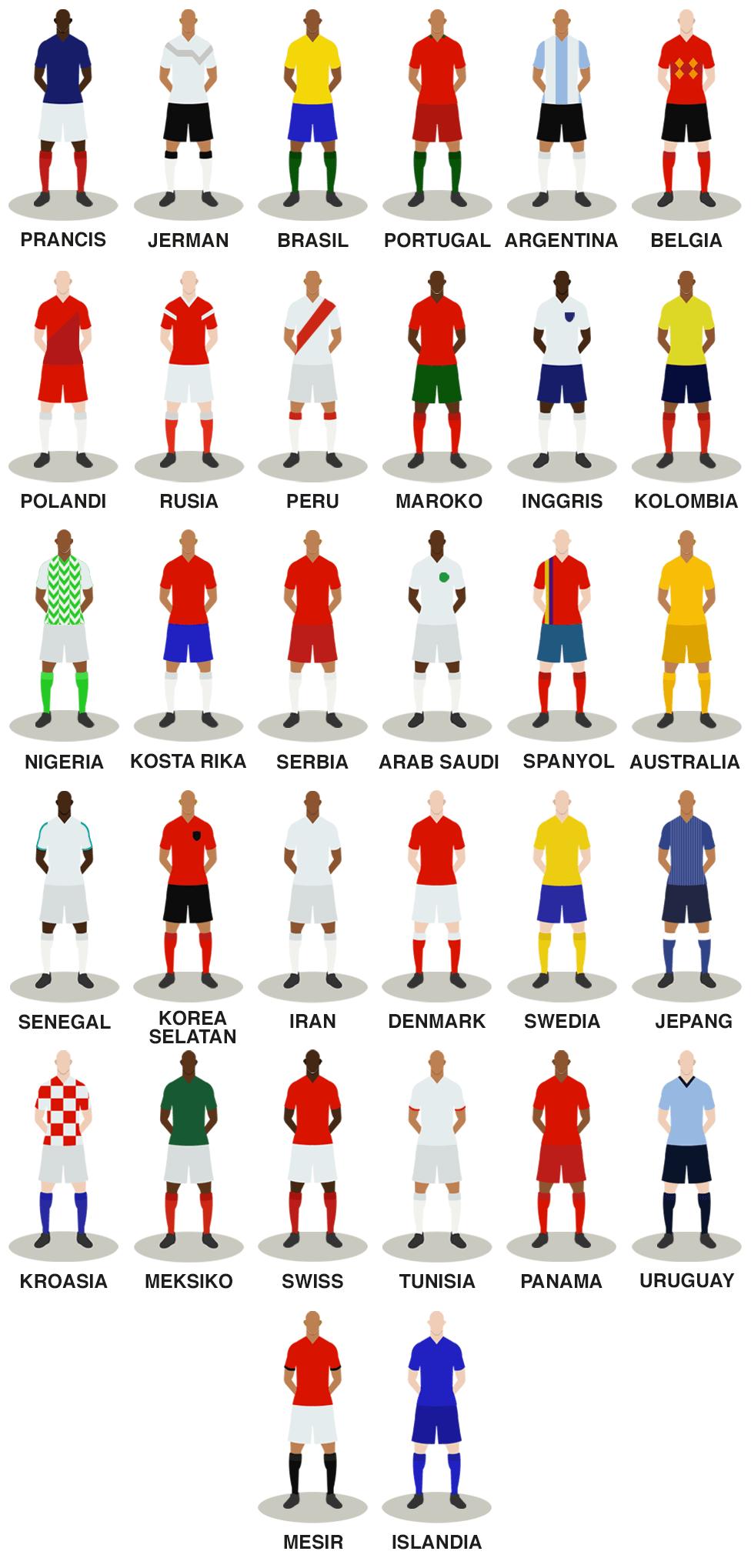 Piala Dunia 2018 Sejarah Tak Berpihak Kepada Jerman Atau