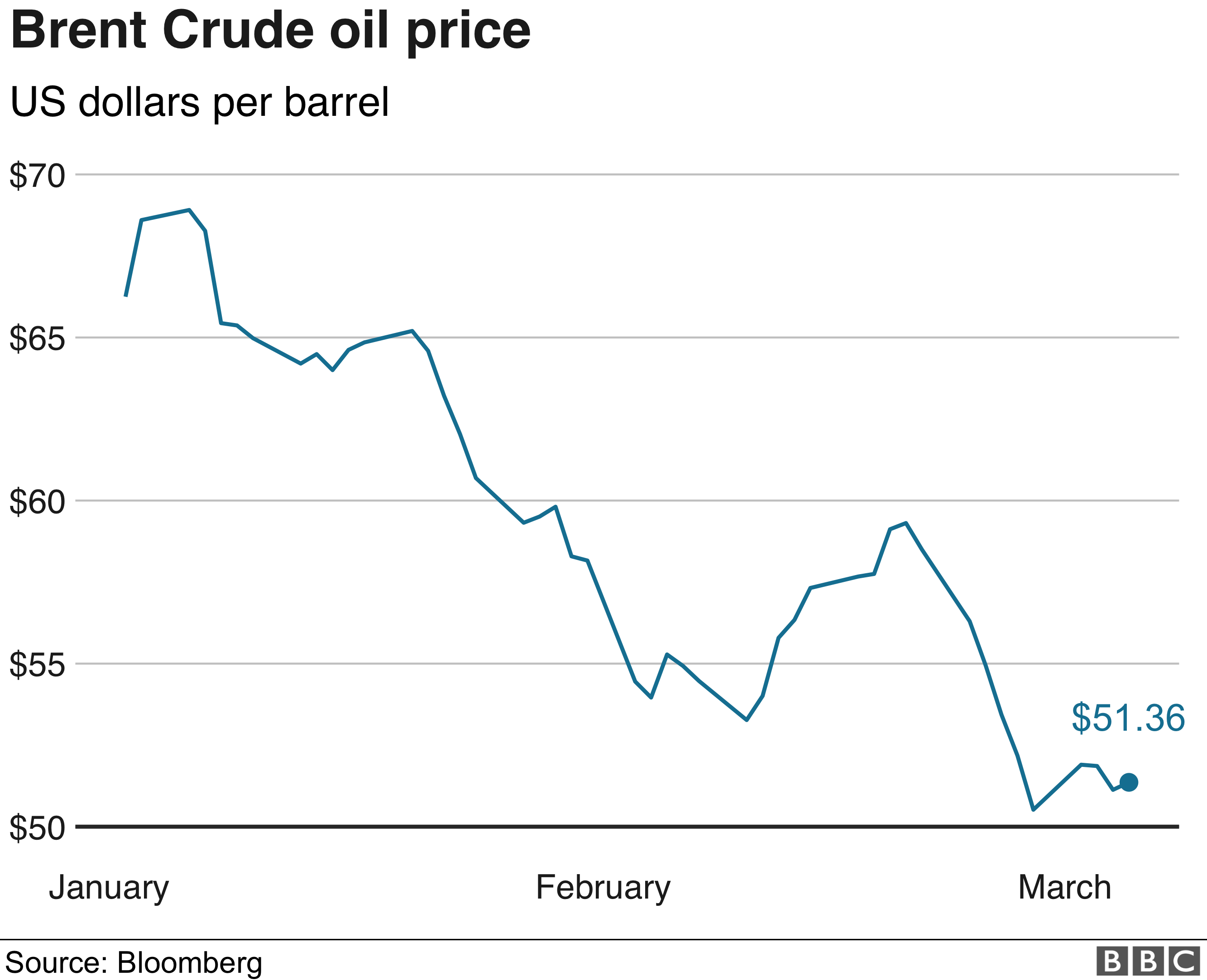 new england heating oil prices
