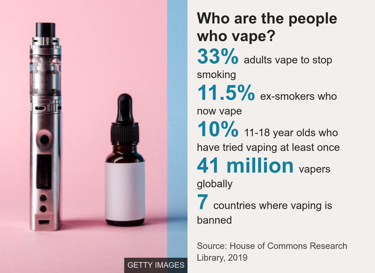 E cigs contain nicotine are cigarettes cheap in morocco