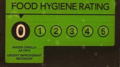 Vale Of Glamorgan Firms Not Showing Low Food Hygiene Score