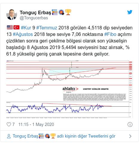 @Tongucerbas tarafından yapılan Twitter paylaşımı: 🇺🇸🇹🇷 #Kur 9 #Temmuz 2018 görülen 4,5118 dip seviyeden 13 #Ağustos 2018 tepe seviye 7,06 noktasına #Fibo açılımı çizdikten sonra geri çekilme bölgesi olarak son yükselişin başladığı 8 Ağustos 2019 5,4494 seviyesini baz alırsak, % 61.8 yükselişi geniş çanak tepesine denk geliyor.