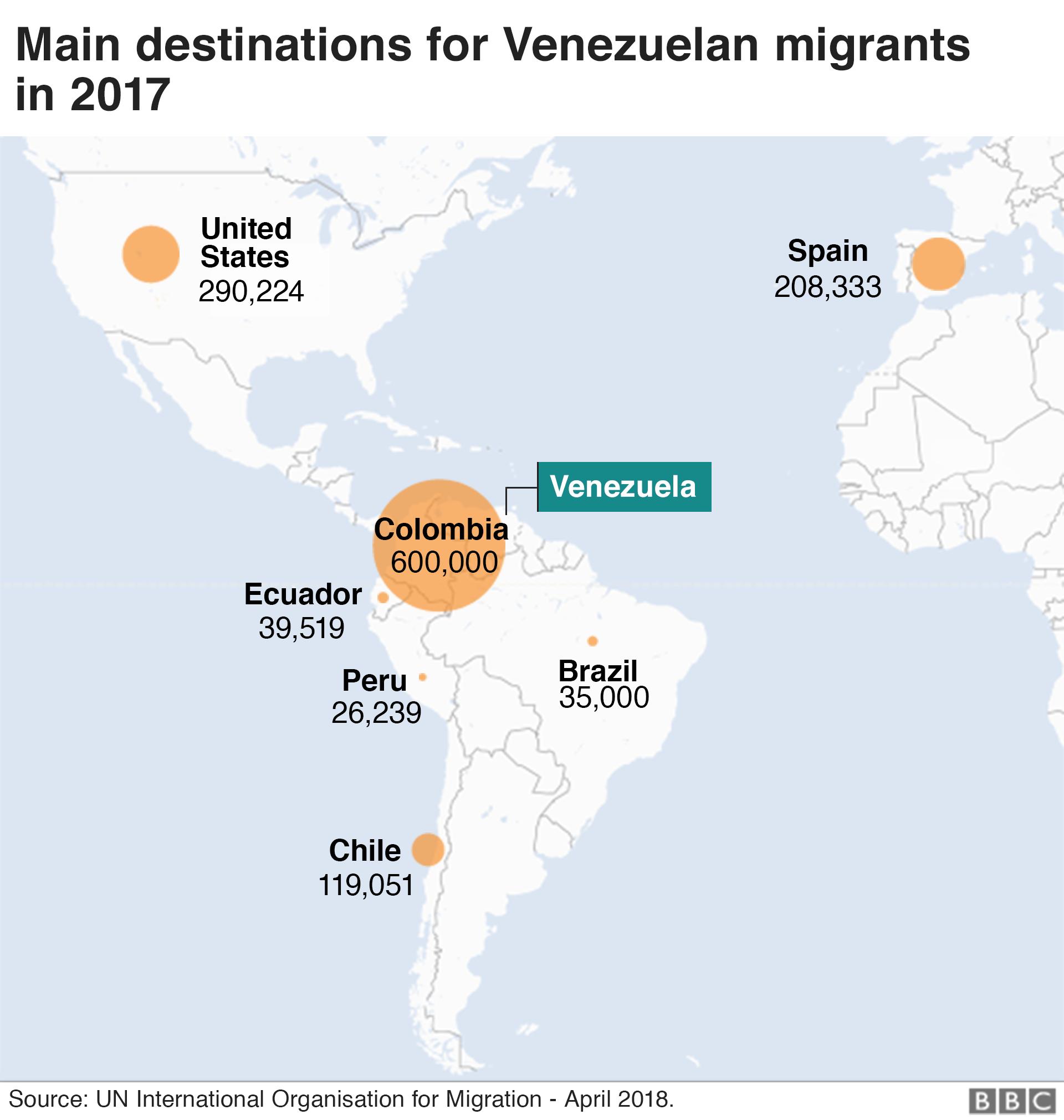 Map of main destinations for Venezuelan migrants