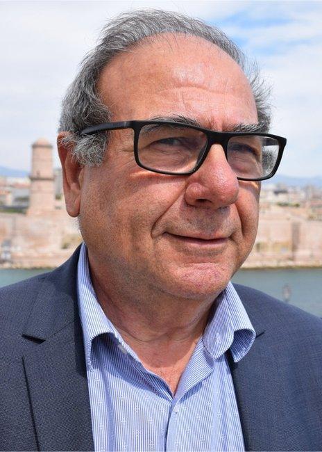 Richard Ghevontian