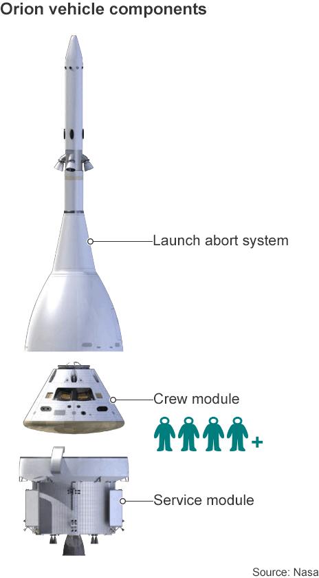 Orion diagram